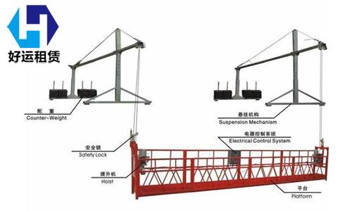 电动吊篮架构